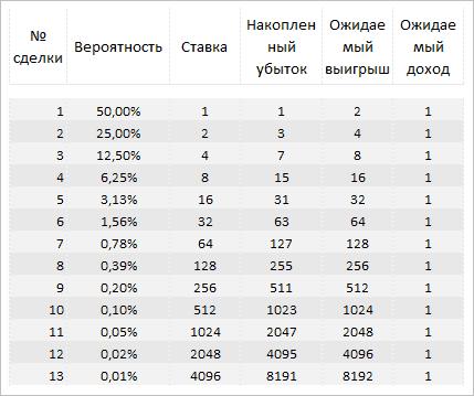 Заработок на покере в интернете-18